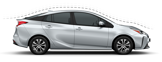 Comparativo Prius - Toyota