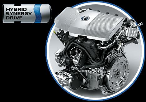 Sistema híbrido Toyota – Hybrid Synergy Drive