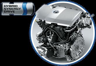 DIFERENCIAIS - Sistema híbrido Toyota – Hybrid Synergy Drive