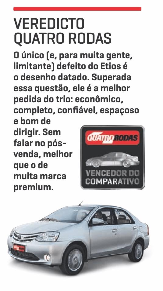4Rodas_Comparativo-ETIOS