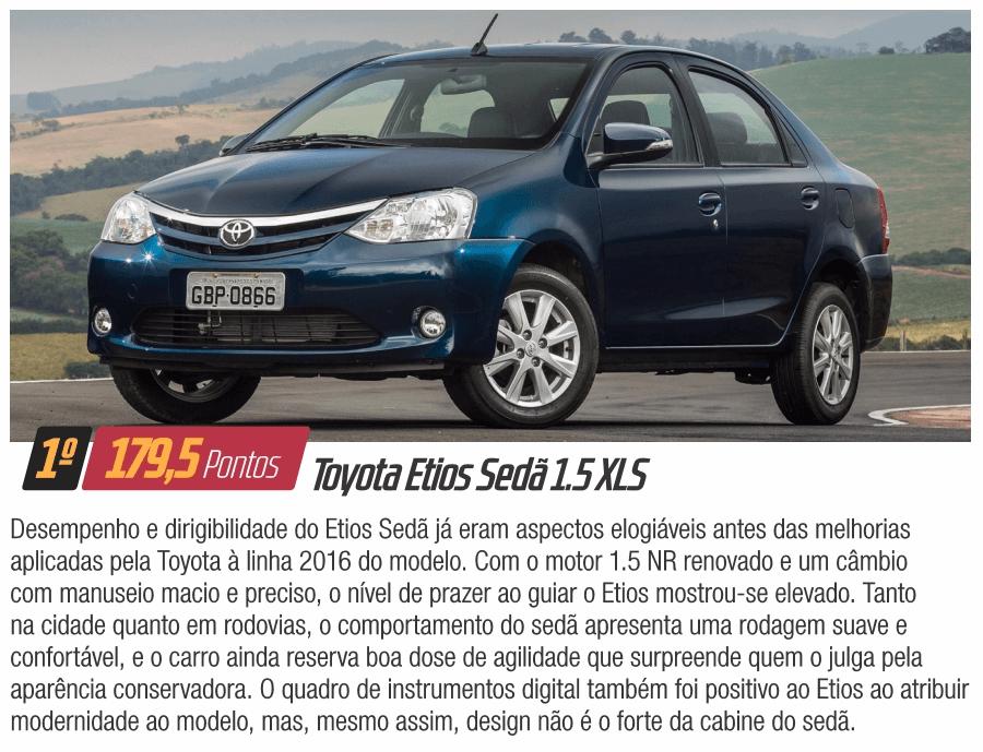 Revista CARRO_Comparativo-ETIOS