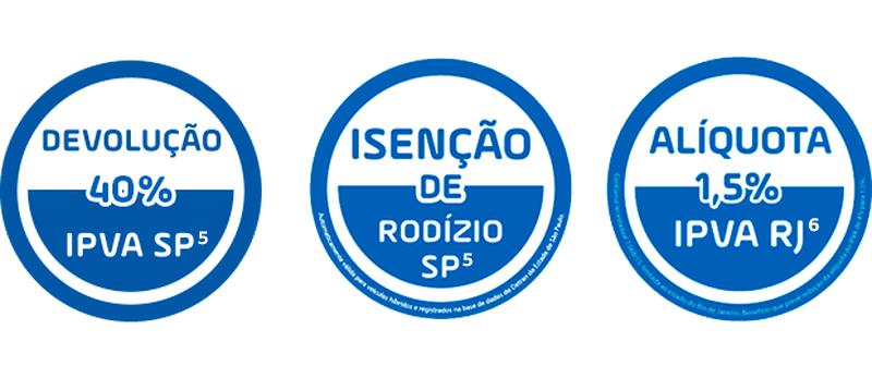 São Paulo<sup>5</sup> e Rio de Janeiro<sup>6</sup> já dirigem o futuro