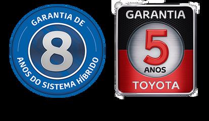 DIFERENCIAIS - Garantia de oito anos para o sistema híbrido<sup>7</sup> e cinco anos para seu veículo<sup>10</sup>